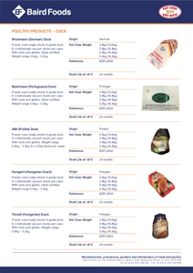 Fat-Choi-product-data-sheets